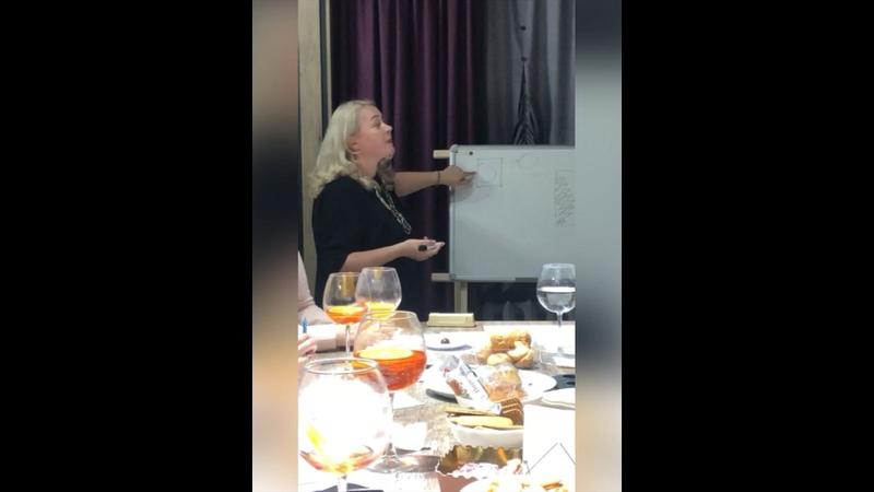 Видео от Елены Кадниковой