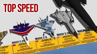 Fastest Military Aircraft Above Mach 2 Top Speed Comparison 3D